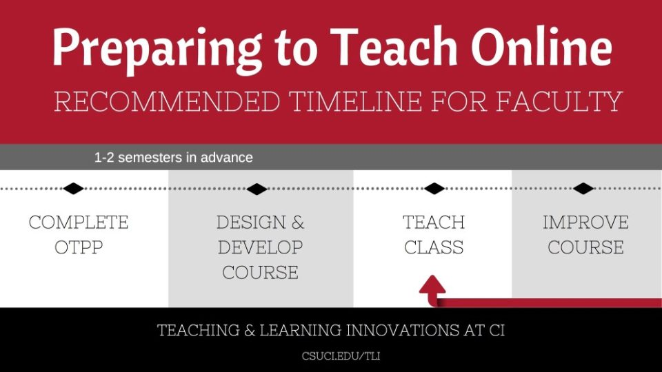 timeline for teaching online.jpg